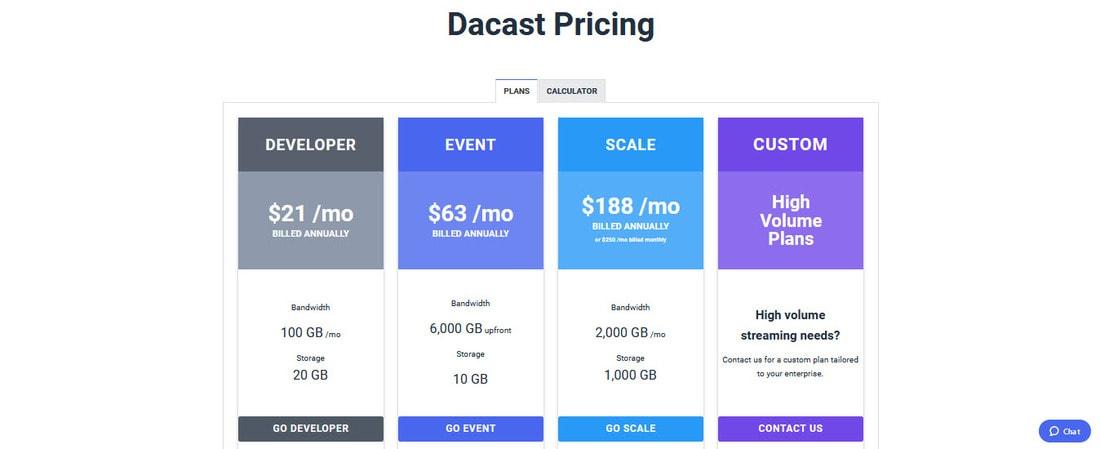 dacast pricing