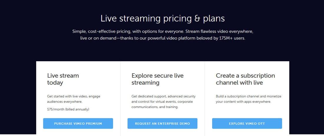 livestream pricing