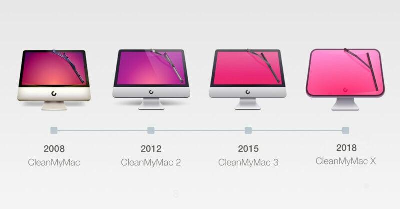 CleanMyMacEvolution